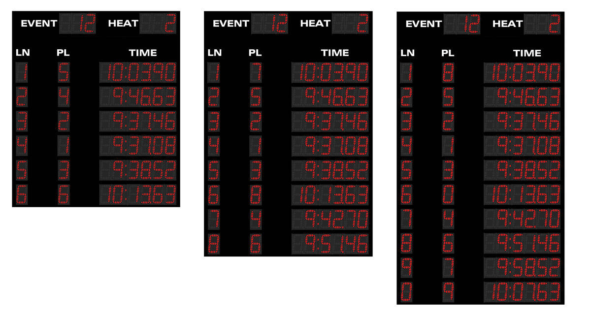 OTTER 6-, 8-, and 10-lane Electronic Scoreboards