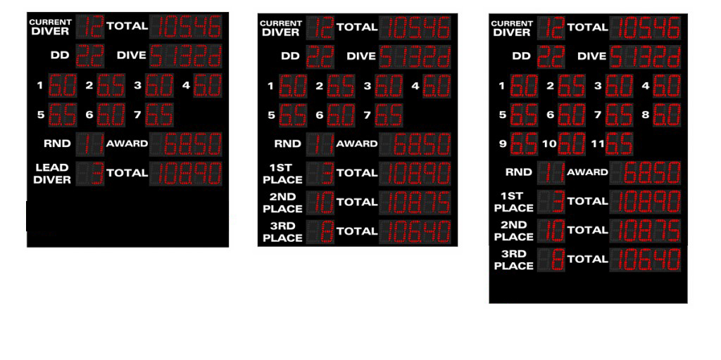 OTTER Diving Electronic Scoreboards