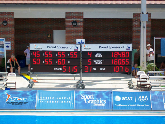 Portable Diving Electronic Scoreboard